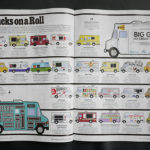 NYC Food Trucks in New York Mag