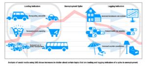 Global Understanding: Sustainable Development