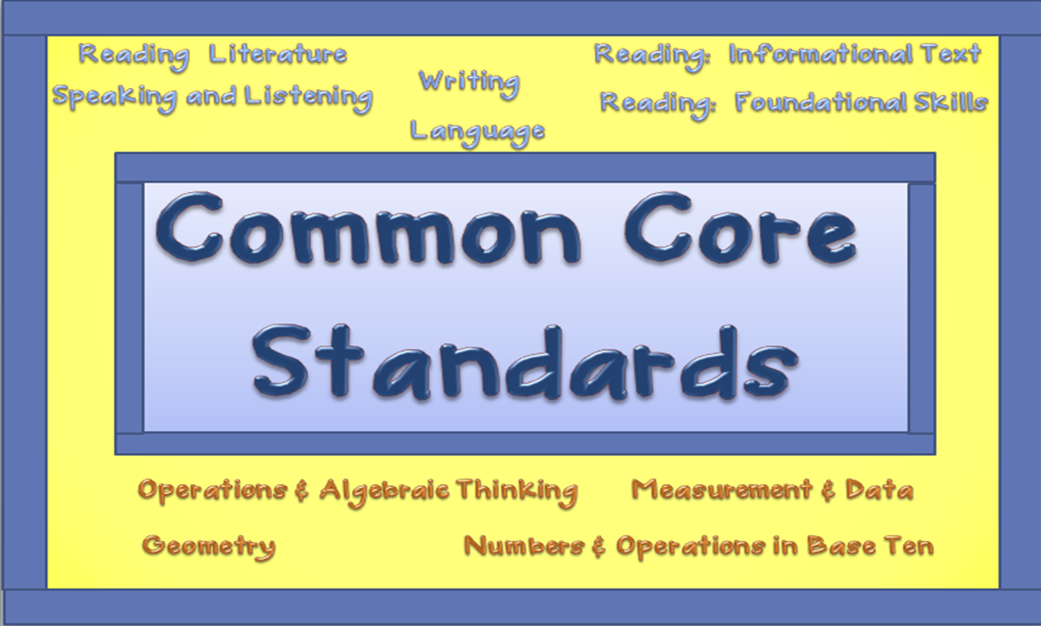 The Common Core: A Critique